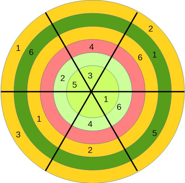 Circle Sudoku exercise