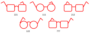 Pattern code glasses
